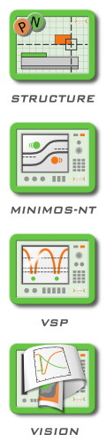 Icons — sophisticated instruments. (How does a semiconductor device simulator look like?)